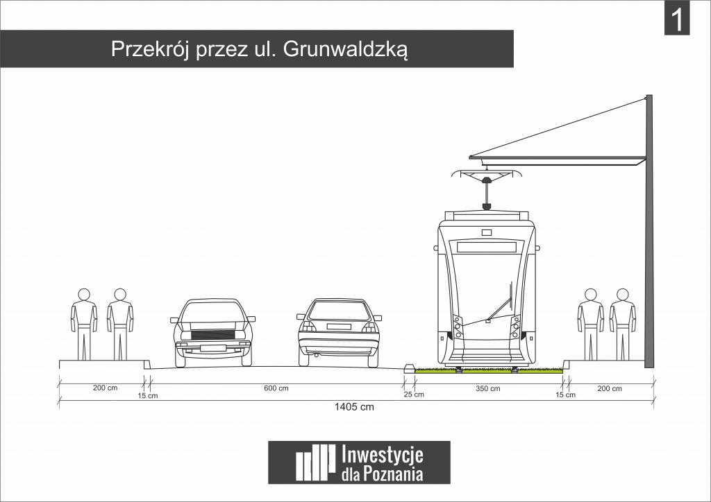 Rysunek 1: Proponowany przekrój ul. Grunwaldzkiej - wariant podstawowy a) (grafika: Kamil Żmijewski, IdP)